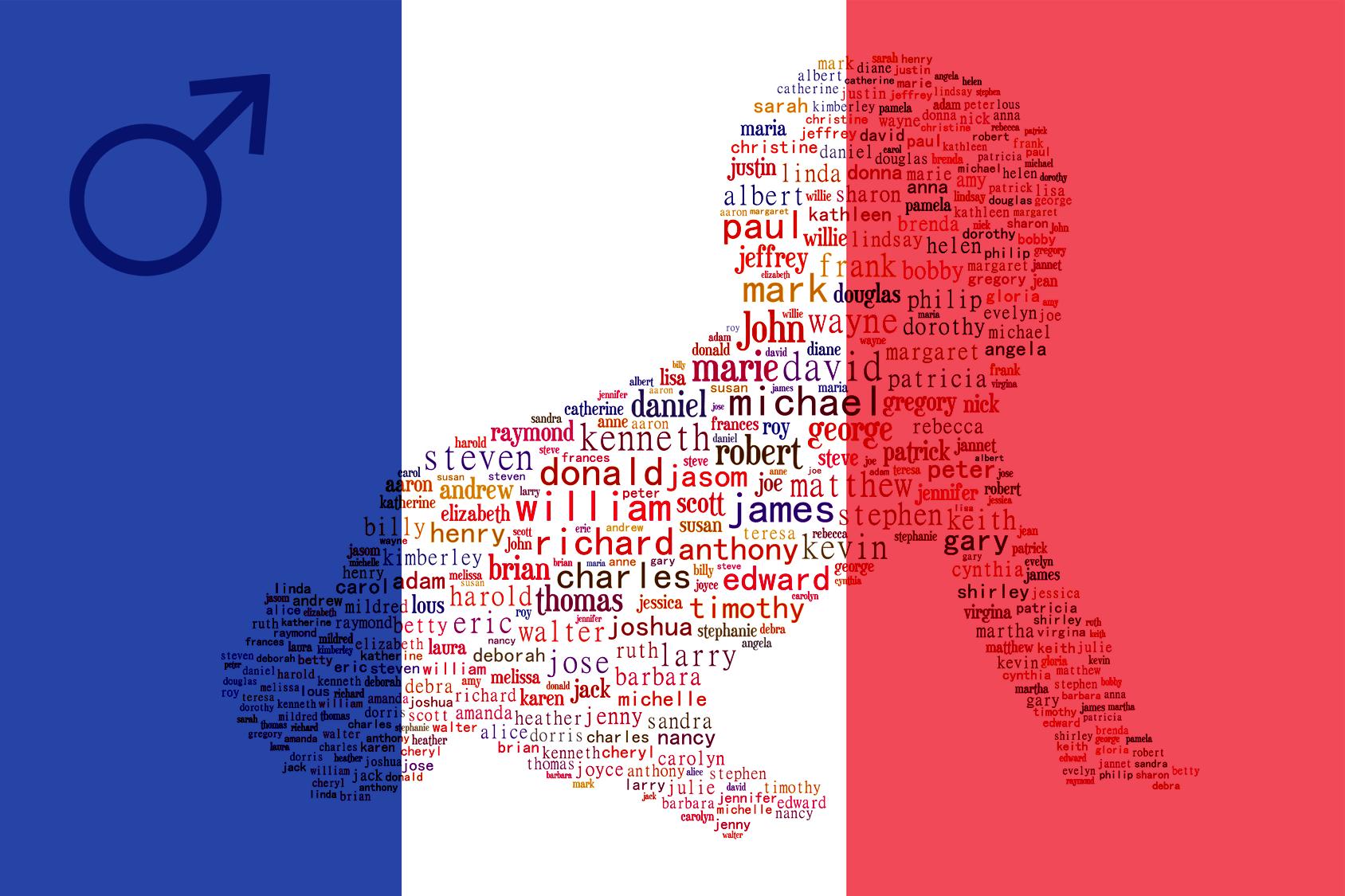 Franse Jongensnamen 1385 Franse Babynamen