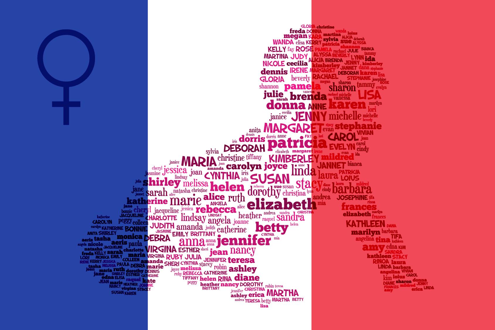 Franse Meisjesnamen 1735 Franse Voornamen