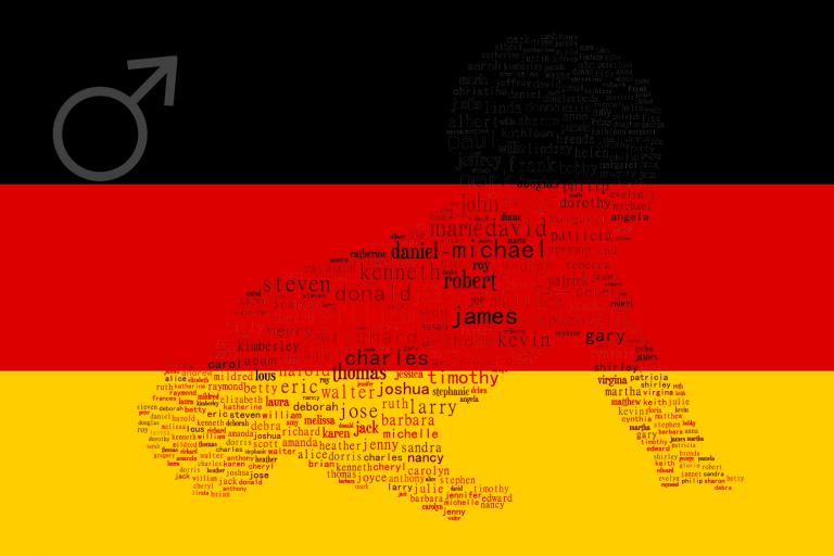Duitse jongensnamen