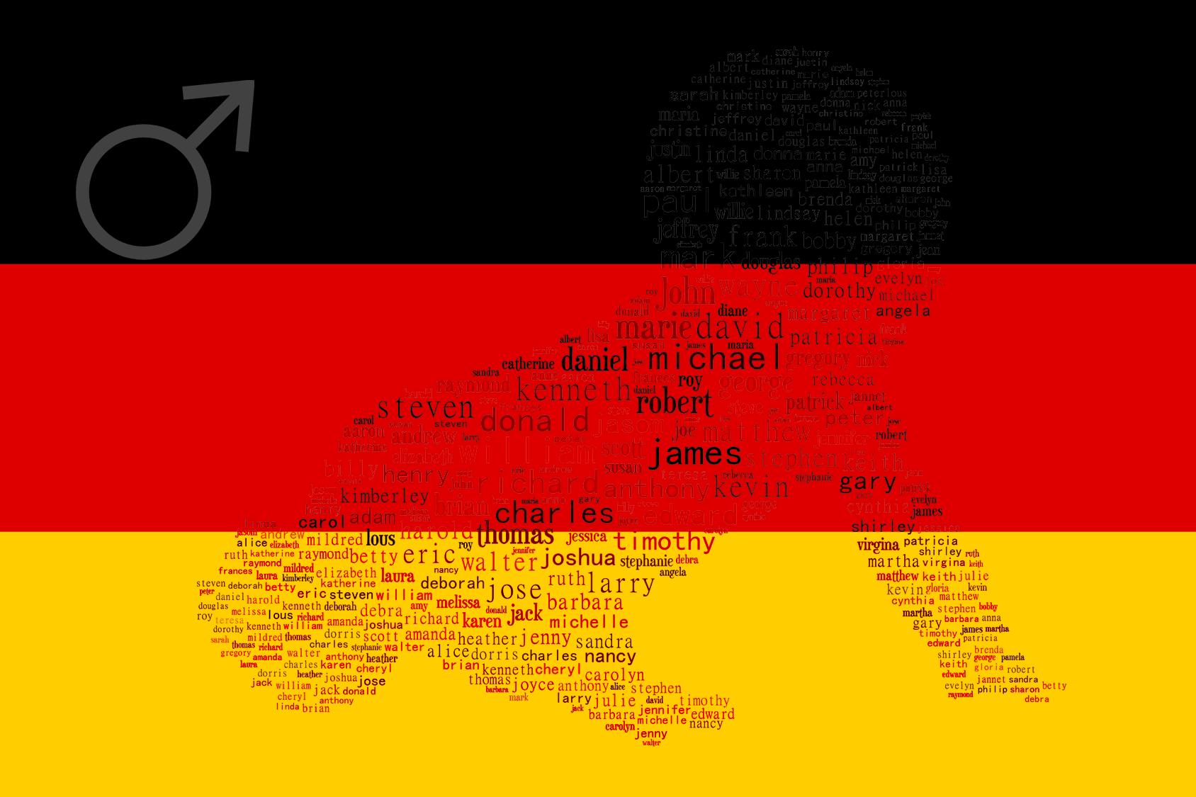 Duitse Jongensnamen 2915 Duitse Babynamen