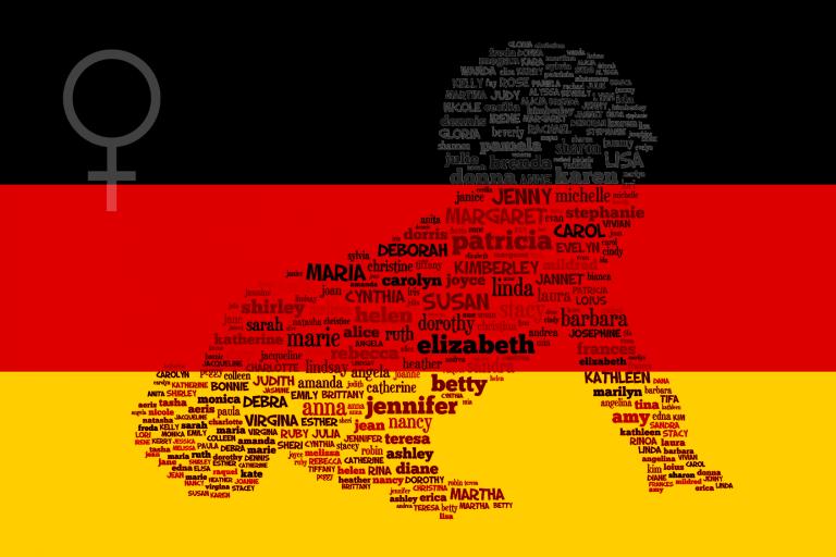 Duitse meisjesnamen