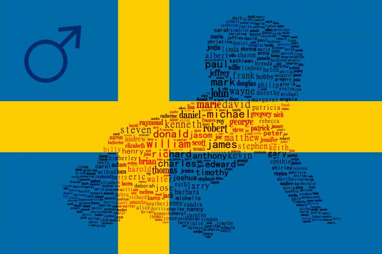 Zweedse jongensnamen
