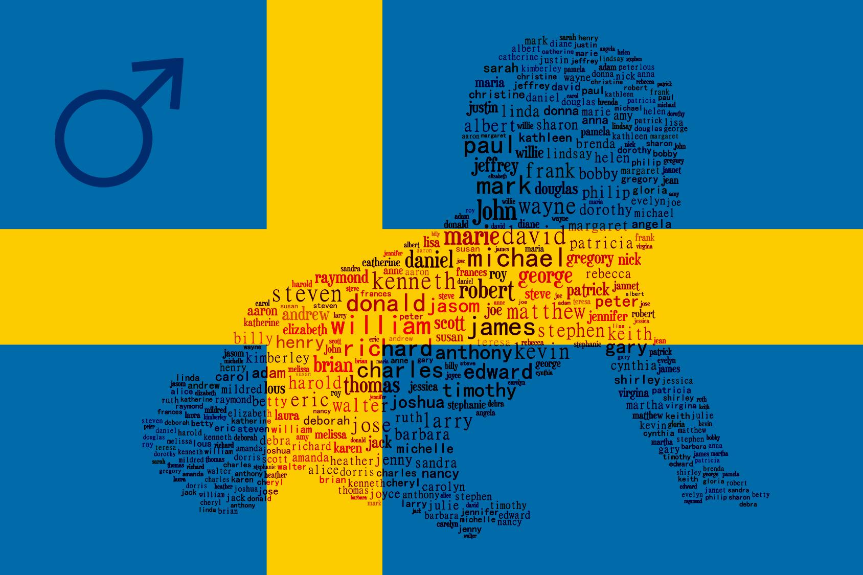 4787 Zweedse Jongensnamen Top 10 Zweedse Babynamen