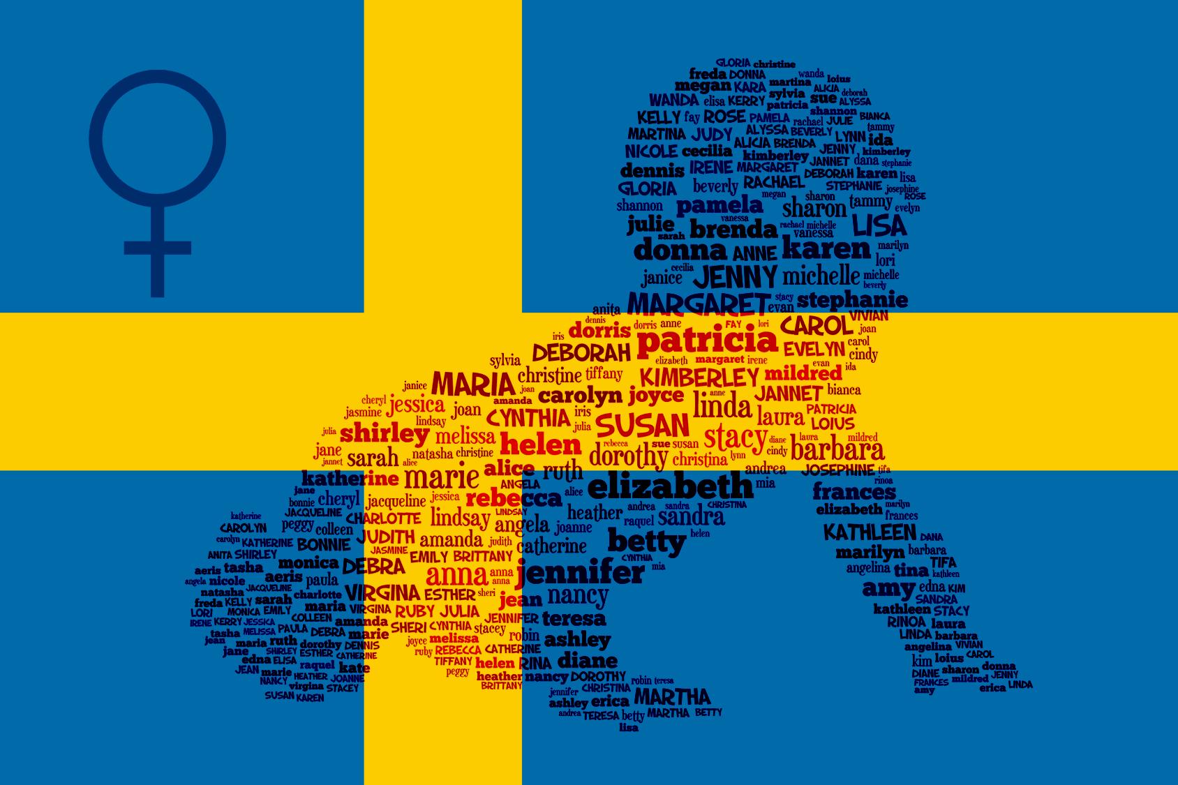 Zweedse Meisjesnamen 8086 Zweedse Meiden Namen