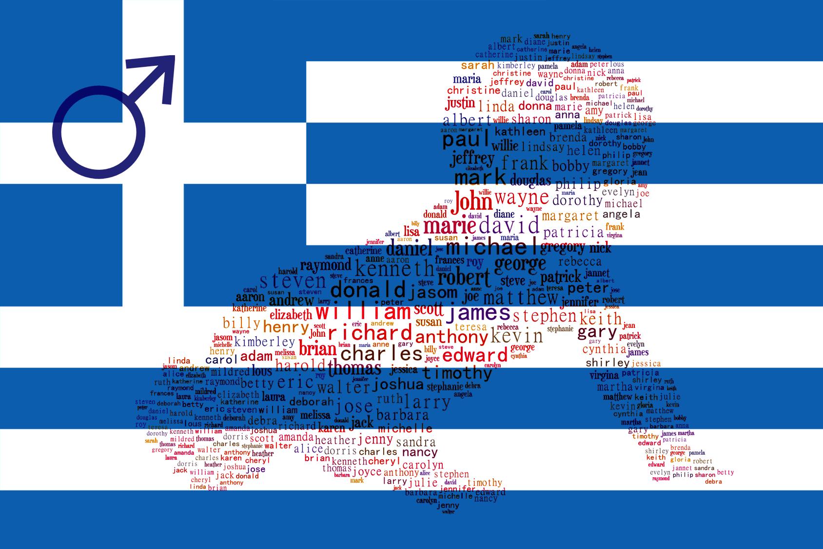 Griekse Jongensnamen 2116 Griekse Namen Voor Mannen