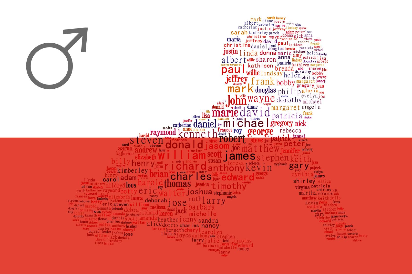 Poolse Jongensnamen 589 Poolse Namen Voor Mannen