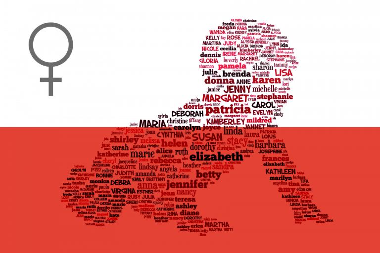 Poolse meisjesnamen