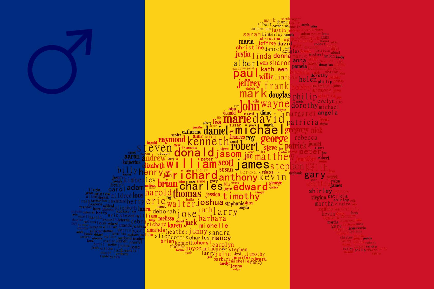 Roemeense Jongensnamen 275 Roemeense Namen Voor Mannen