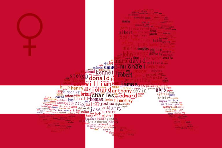 Deense meisjesnamen