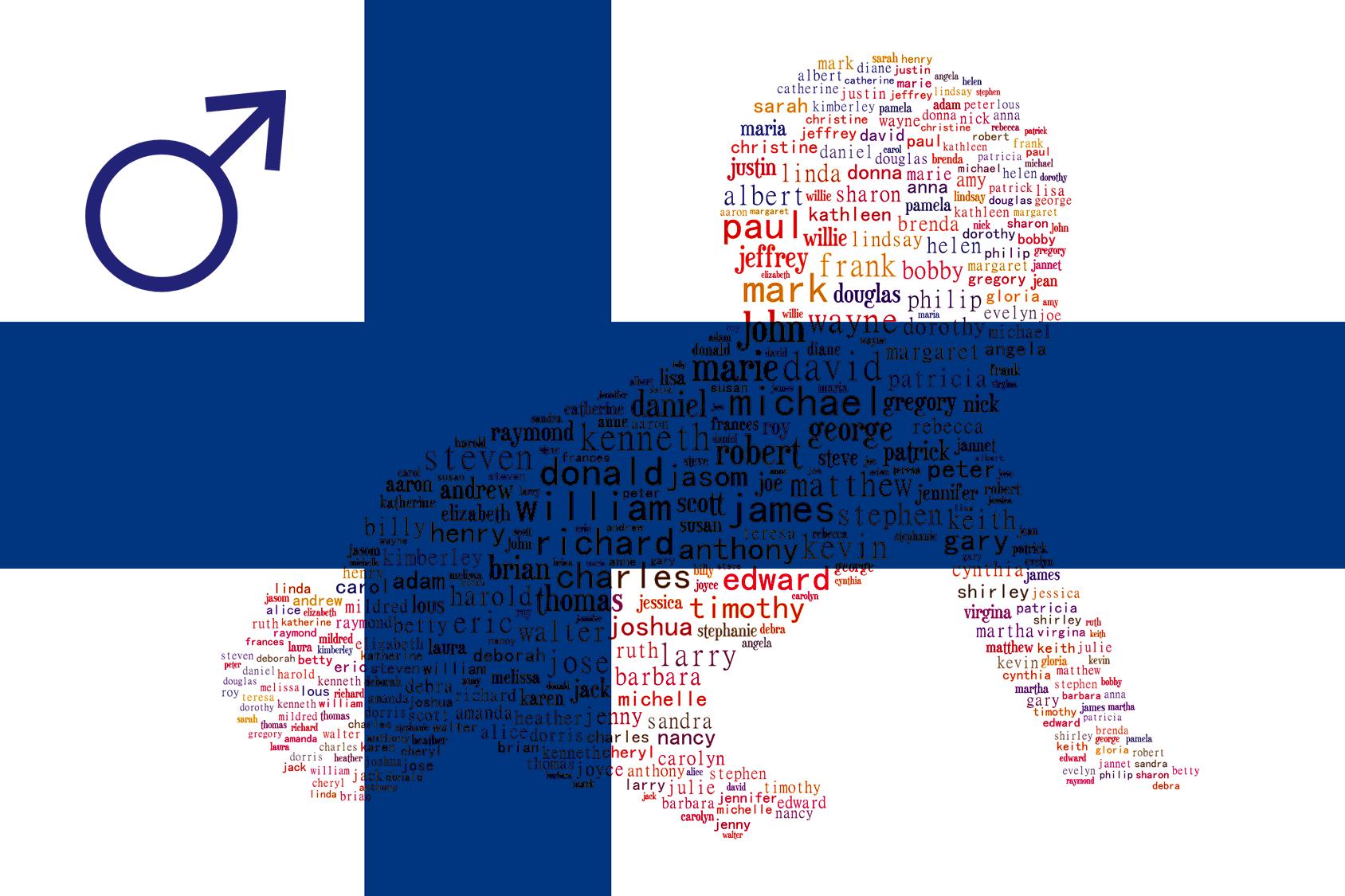 4371 Finse Jongensnamen Top 10 Finse Namen Voor Mannen