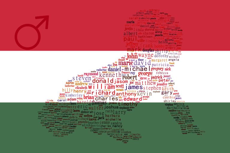 Hongaarse jongensnamen