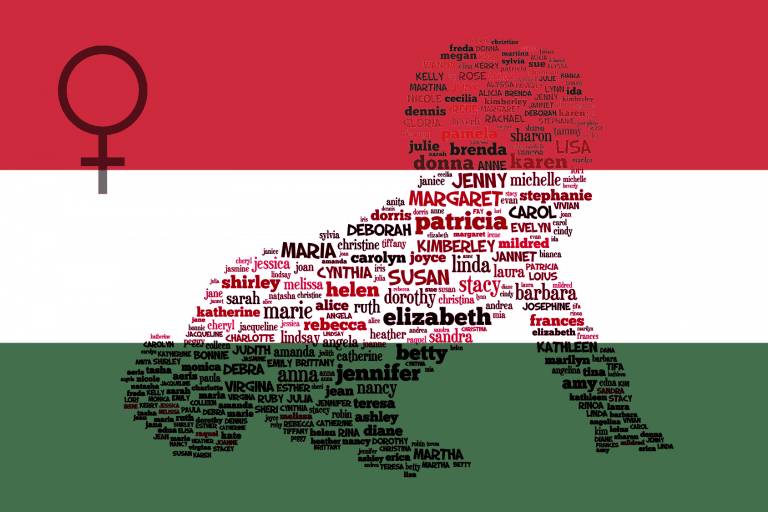 Hongaarse meisjesnamen