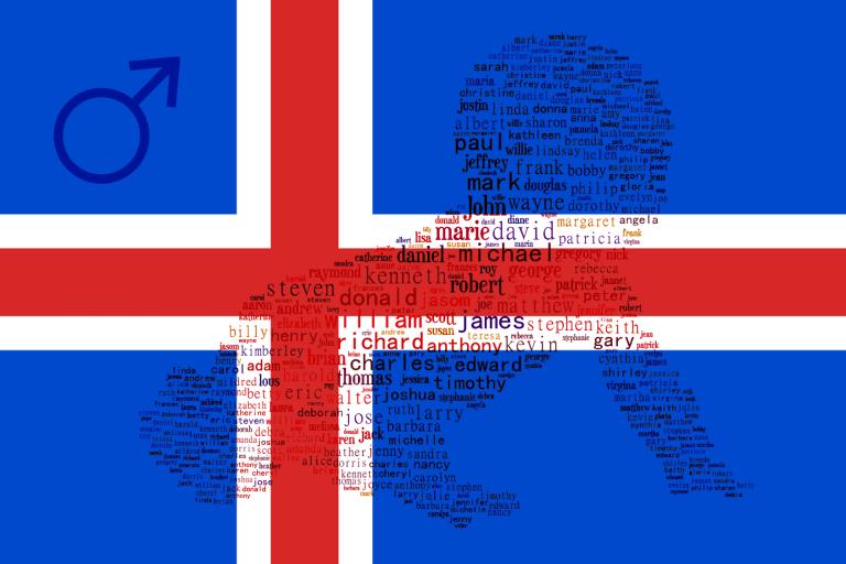 IJslandse jongensnamen