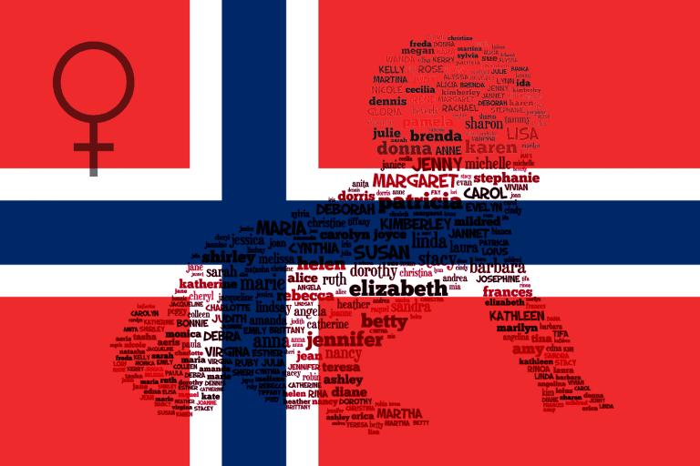 Noorse meisjesnamen