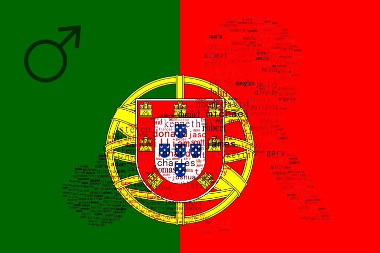 Portugese jongensnamen