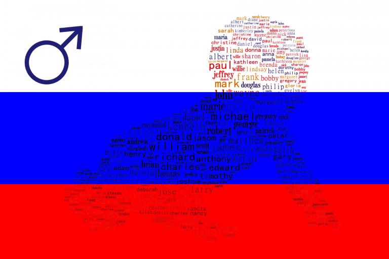 Russische jongensnamen
