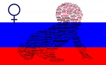 Russische meisjesnamen