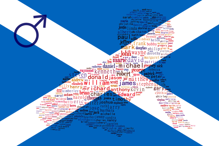 Schotse jongensnamen