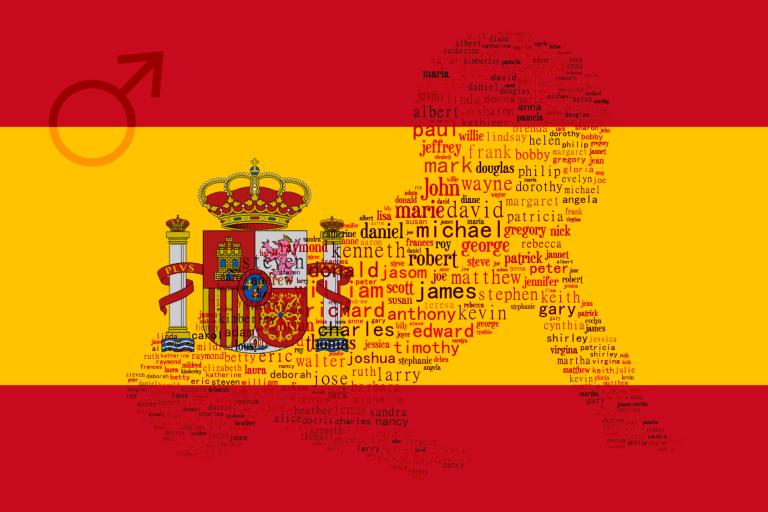 Spaanse jongensnamen