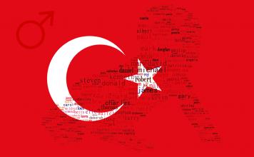 Turkse jongensnamen