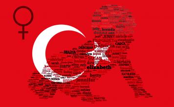 Turkse meisjesnamen