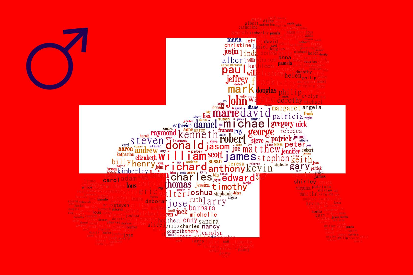 333 Zwitserse Jongensnamen Top 10 Zwitserse Namen Voor Mannen