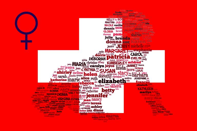Zwitserse meisjesnamen